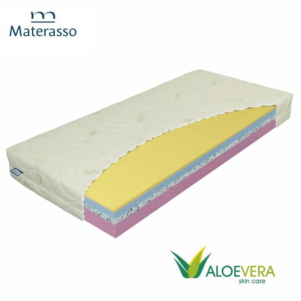 Matrac, habszivacs, 80x200, TEMPO COMFORT