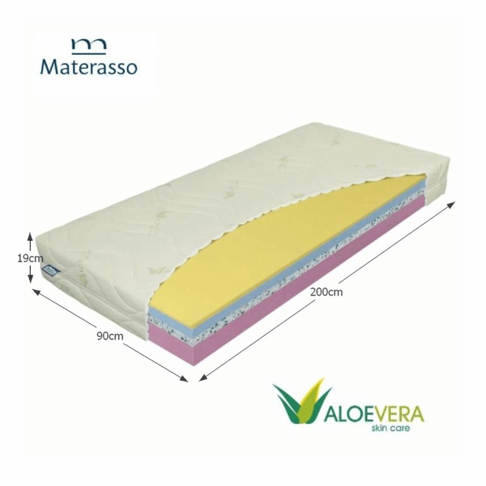 Matrac, habszivacsmatrac, 90x200, TEMPO COMFORT
