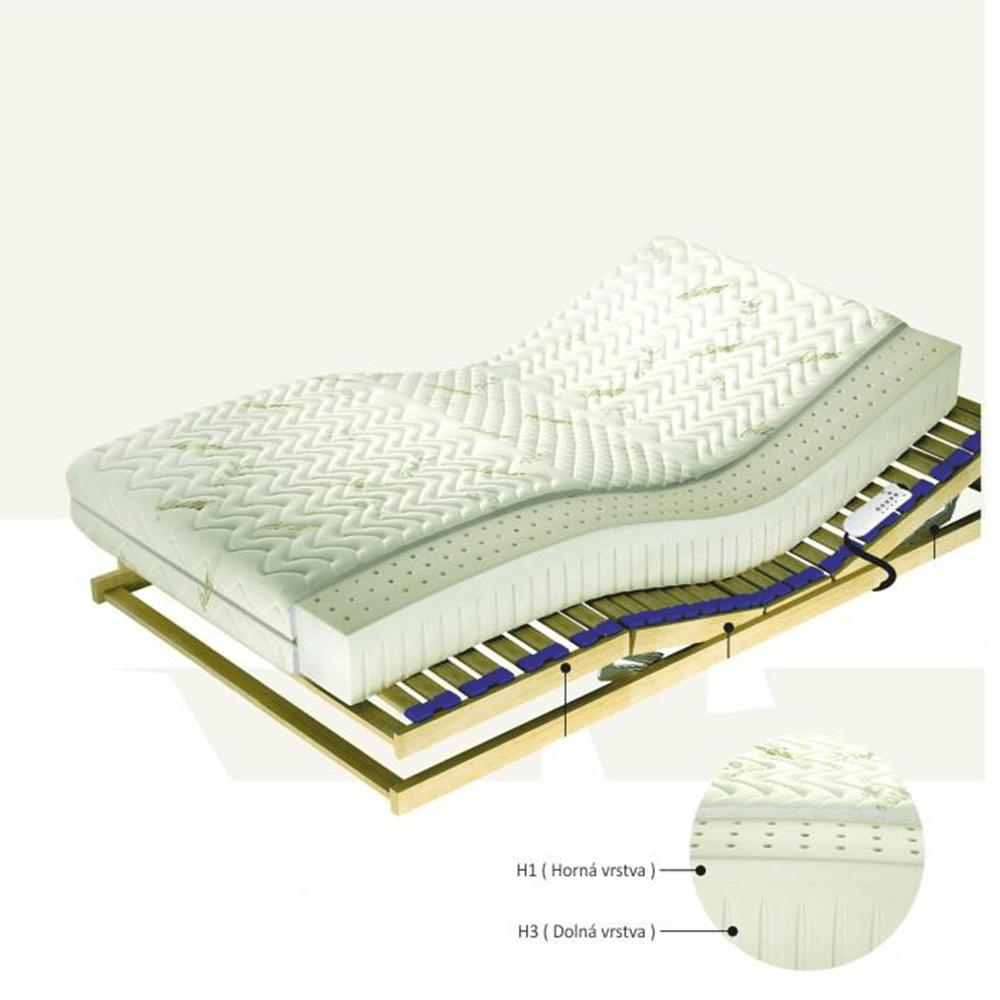 Latex matrac, 80x200, rendelésre, DUAL