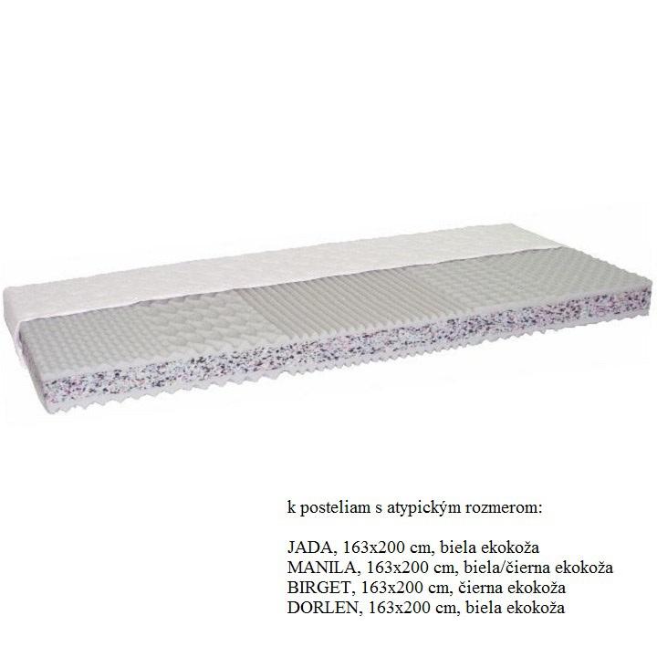 Matrac 163x200 cm, CATANIA ECO ATYP