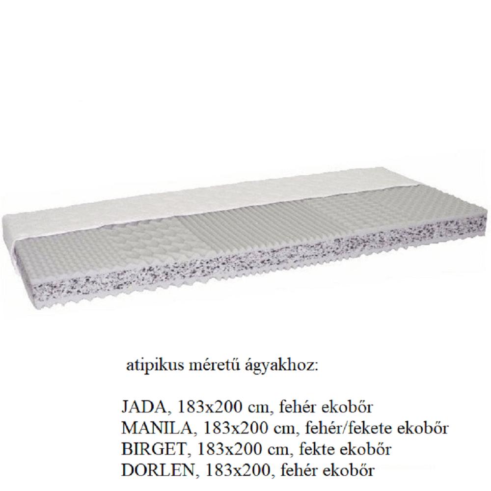 Matrac 183x200 cm, CATANIA ECO ATYP