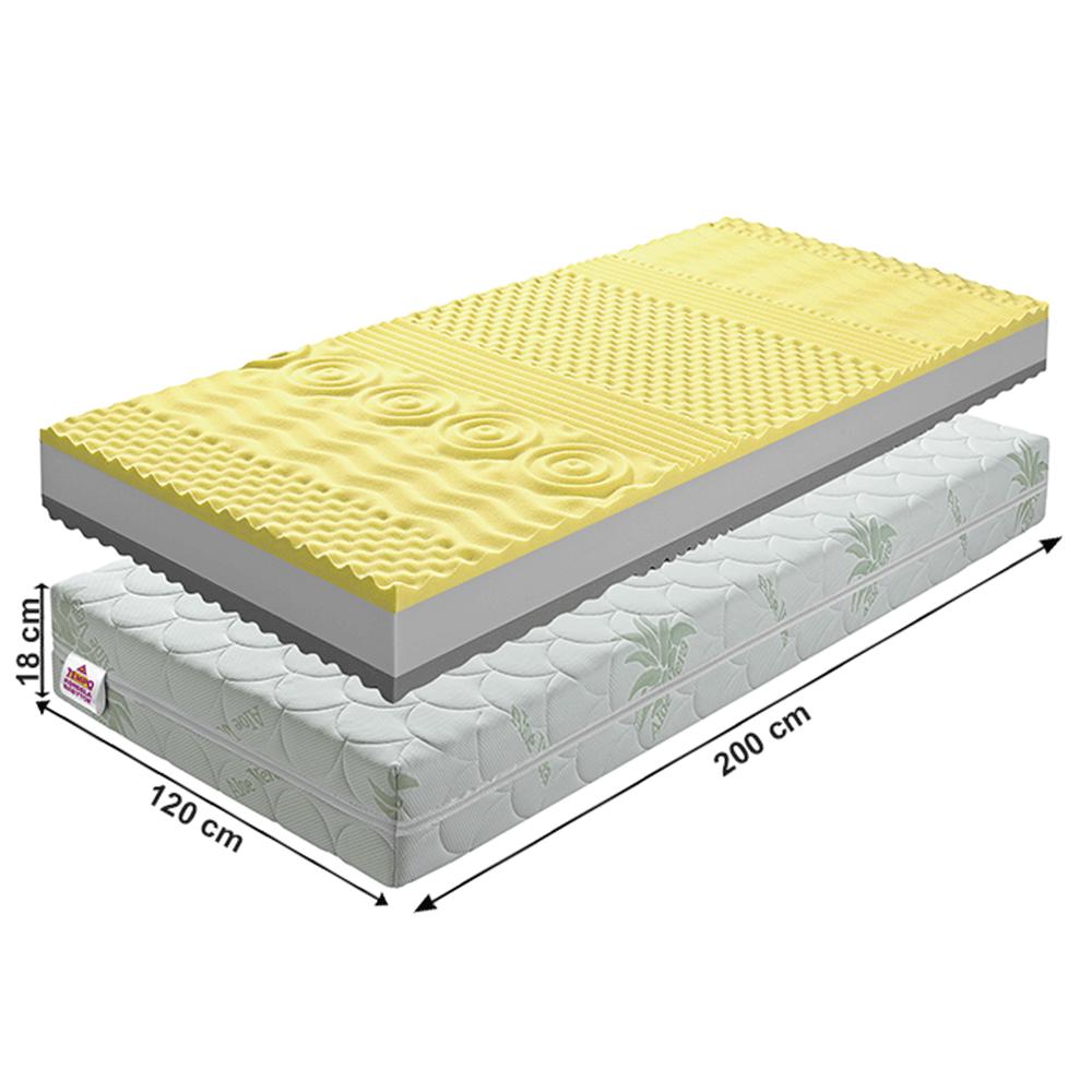Matrace, pěnový, 120x200, BE TEMPO VISCO